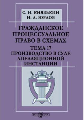 Гражданское процессуальное право в схемах. Тема 17. Производство в суде апелляционной инстанции