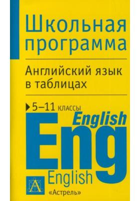 Английский язык в таблицах. 5-11 классы : Справочные материалы