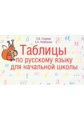 Таблицы по русскому языку. 1-4 класс