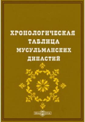Хронологическая таблица мусульманских династий