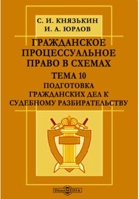 Гражданское процессуальное право в схемах : Тема 10. Подготовка гражданских дел к судебному разбирательству: презентация