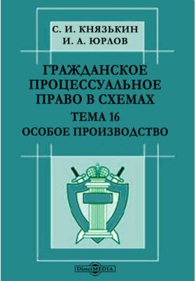 Гражданское процессуальное право в схемах : Тема 16. Особое производство: презентация