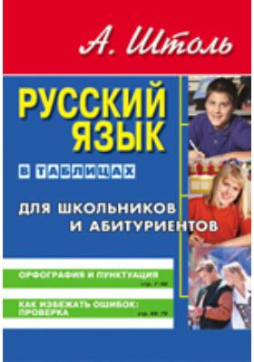 Русский язык в таблицах для школьников и абитуриентов