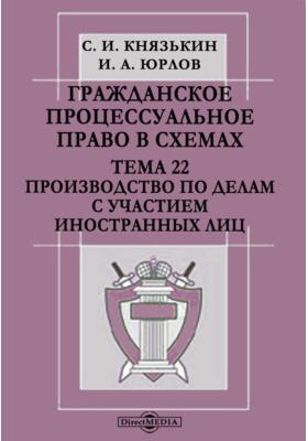 Гражданское процессуальное право в схемах : Тема 22. Производство по делам с участием иностранных лиц: презентация