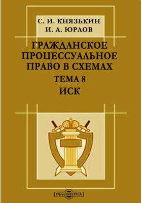 Гражданское процессуальное право в схемах : Тема 8. Иск: презентация