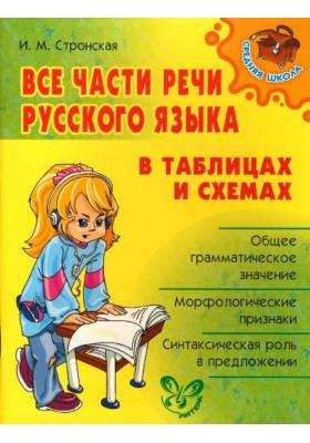 Все части речи русского языка в таблицах и схемах
