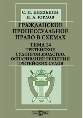 Гражданское процессуальное право в схемах : Тема 24. Третейское судопроизводство. Оспаривание решений третейских судов: презентация