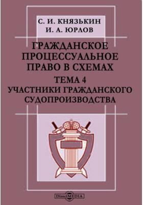 Гражданское процессуальное право в схемах. Тема 4. Участники гражданского судопроизводства