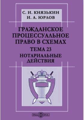 Гражданское процессуальное право в схемах : Тема 23. Нотариальные действия: презентация