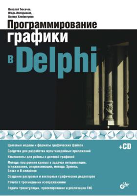 Программирование графики в Delphi