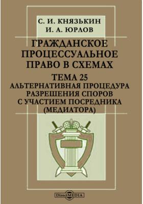 Гражданское процессуальное право в схемах : Тема 25. Альтернативная процедура разрешения споров с участием посредника (медиатора): презентация